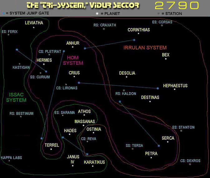 Wing Commander Database